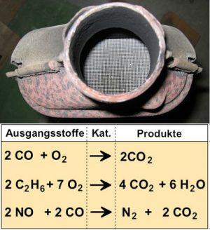 Enzym Katalysator
